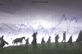 Straits Times Index Lord of the rings